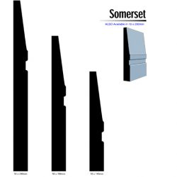 Pine Somerset Profile F/J Finger Jointed Timber 5.4m